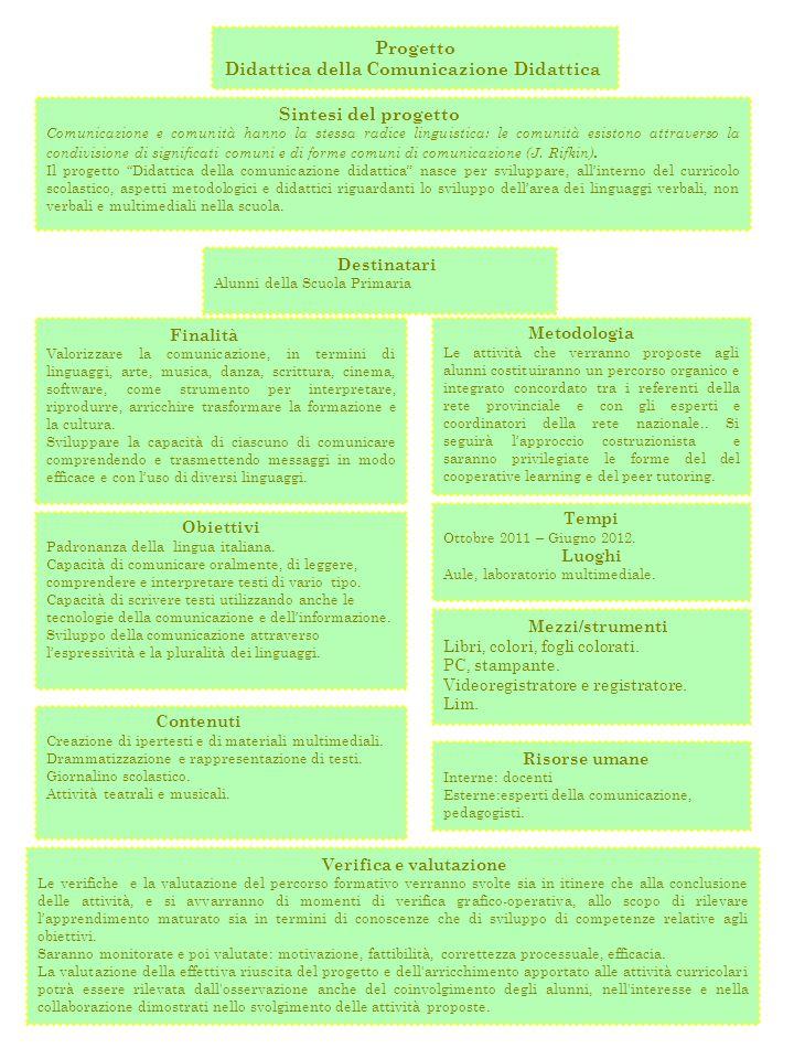 Progetto Didattica della Comunicazione Didattica Finalità Valorizzare la comunicazione, in termini di linguaggi, arte, musica, danza, scrittura, cinem