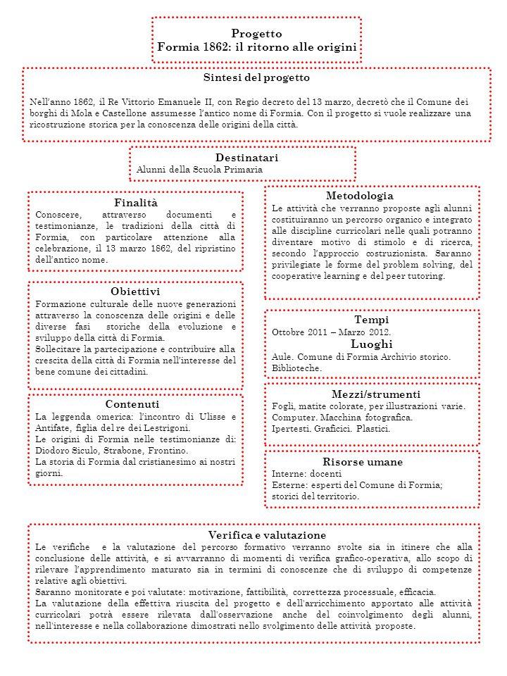 Progetto Formia 1862: il ritorno alle origini Finalità Conoscere, attraverso documenti e testimonianze, le tradizioni della città di Formia, con parti