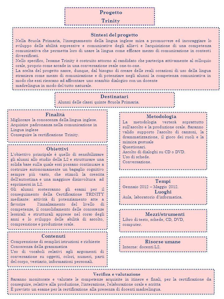 Progetto Giornalino scolastico Il Mercurio dei piccoli Sintesi del progetto Il giornalino scolastico è uno strumento efficace per la comunicazione con la pluralità dei linguaggi, allinterno della scuola e nel sistema scuola-famiglia-territorio.