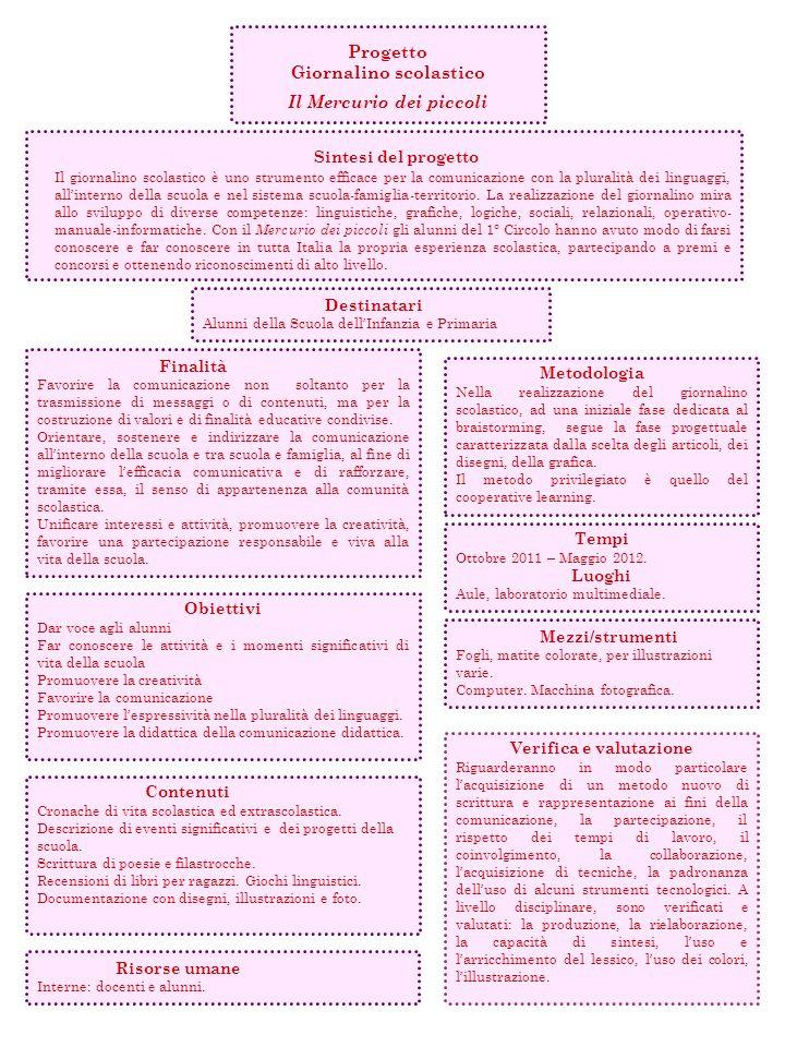 Progetto Giornalino scolastico Il Mercurio dei piccoli Sintesi del progetto Il giornalino scolastico è uno strumento efficace per la comunicazione con