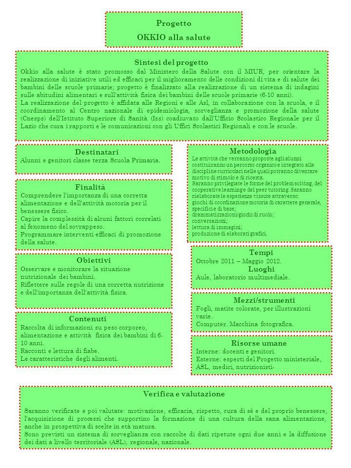 Progetto Laboratorio informatica - Competizione CASTORO (in collaborazione con lUniversità degli Studi di Cassino) Finalità La finalità della manifestazione, a livello nazionale, è la valutazione delle competenze digitali dei giovani che vi partecipano.