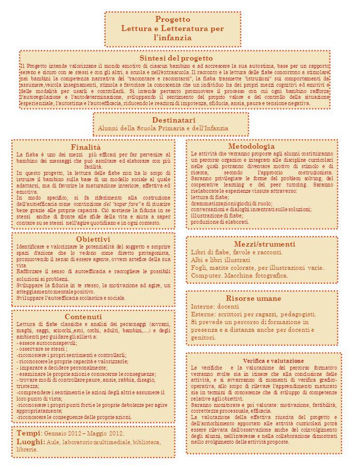 Progetto Lettura e Letteratura per linfanzia Sintesi del progetto Il Progetto intende valorizzane il mondo emotivo di ciascun bambino e ad accrescere