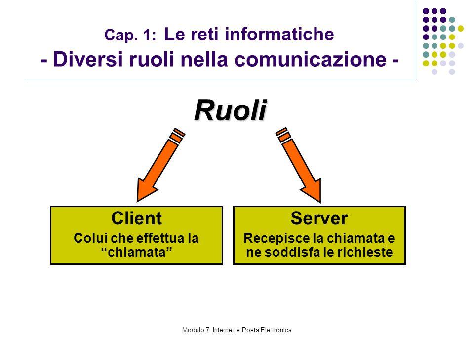 Modulo 7: Internet e Posta Elettronica Cap. 1: Le reti informatiche - Diversi ruoli nella comunicazione - Client Colui che effettua la chiamata Server