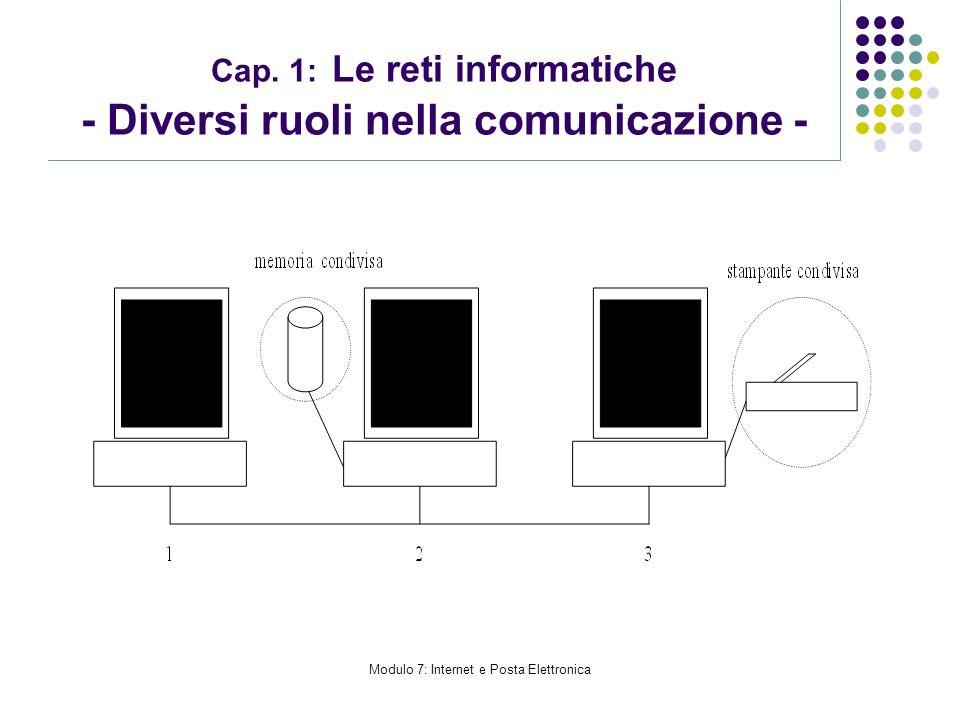 Modulo 7: Internet e Posta Elettronica Cap. 1: Le reti informatiche - Diversi ruoli nella comunicazione -