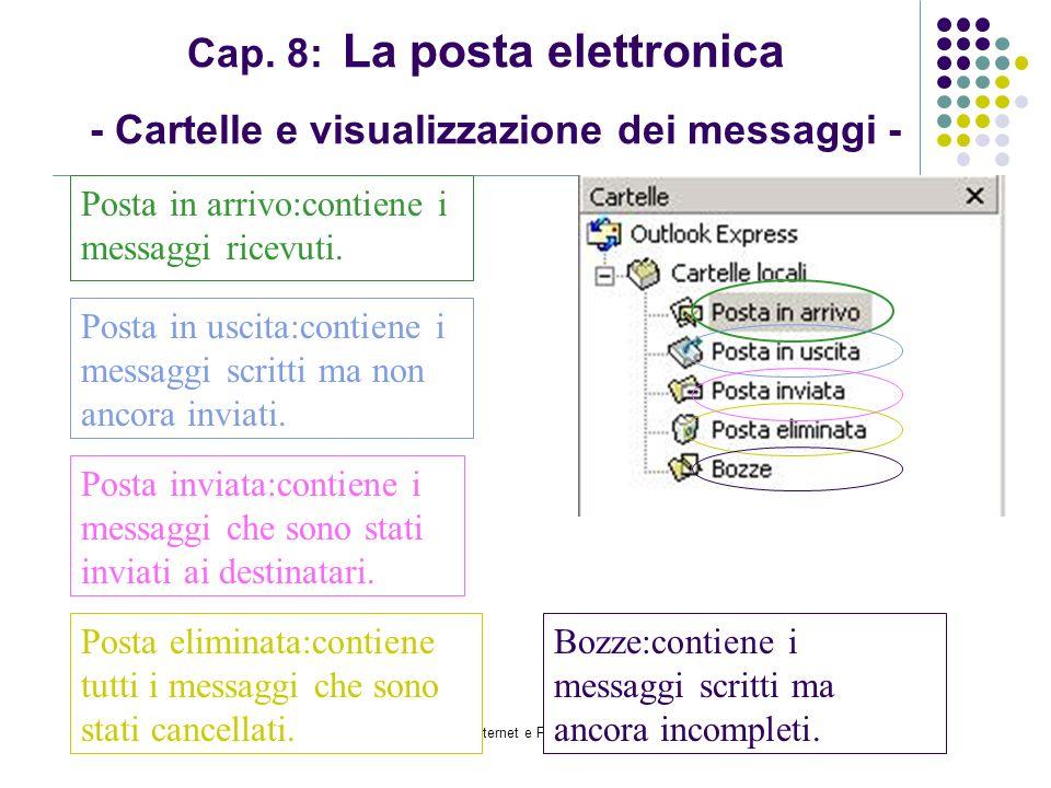 Modulo 7: Internet e Posta Elettronica Cap. 8: La posta elettronica - Cartelle e visualizzazione dei messaggi - Posta in arrivo:contiene i messaggi ri
