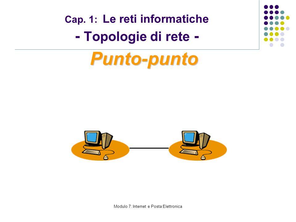 Modulo 7: Internet e Posta Elettronica Cap. 1: Le reti informatiche - Topologie di rete - Punto-punto