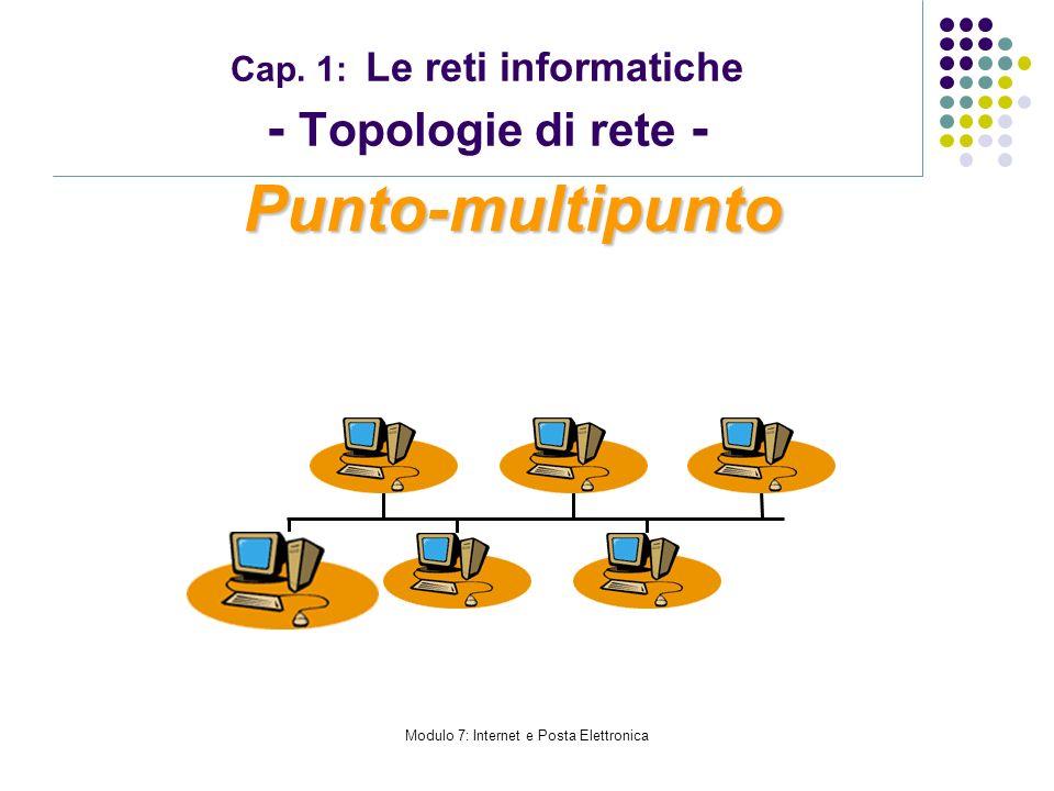 Modulo 7: Internet e Posta Elettronica Cap. 1: Le reti informatiche - Topologie di rete - Punto-multipunto