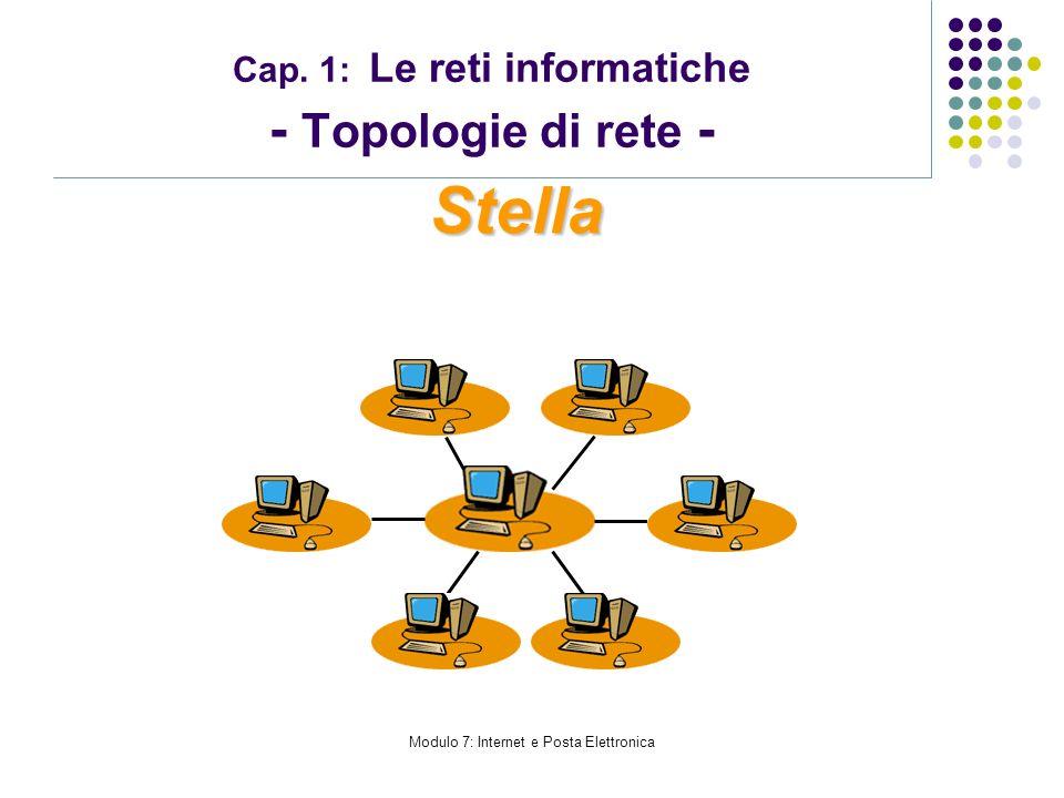 Modulo 7: Internet e Posta Elettronica Cap. 1: Le reti informatiche - Topologie di rete - Stella
