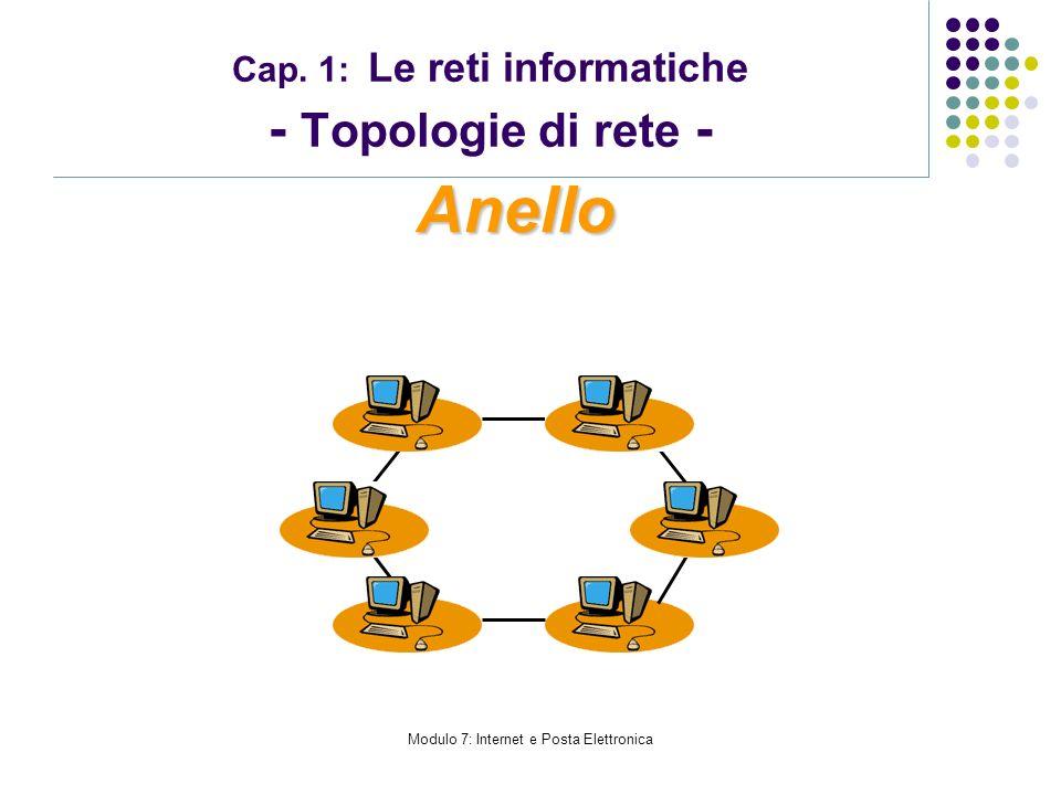 Modulo 7: Internet e Posta Elettronica Cap. 1: Le reti informatiche - Topologie di rete - Anello
