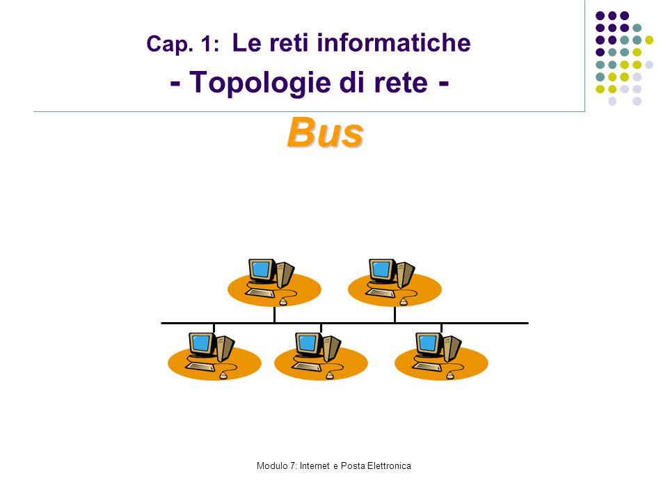 Modulo 7: Internet e Posta Elettronica Cap. 1: Le reti informatiche - Topologie di rete - Bus