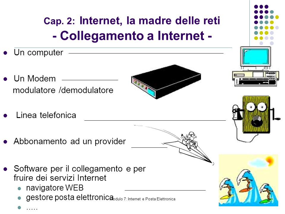 Modulo 7: Internet e Posta Elettronica Cap. 2: Internet, la madre delle reti - Collegamento a Internet - Un computer Un Modem modulatore /demodulatore