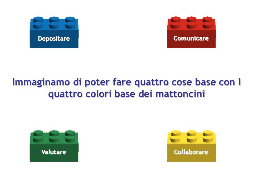 Immaginamo di poter fare quattro cose base con I quattro colori base dei mattoncini Comunicare Depositare Valutare Collaborare