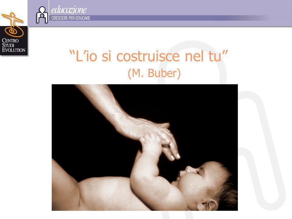 L io si costruisce nel tu (M. Buber)