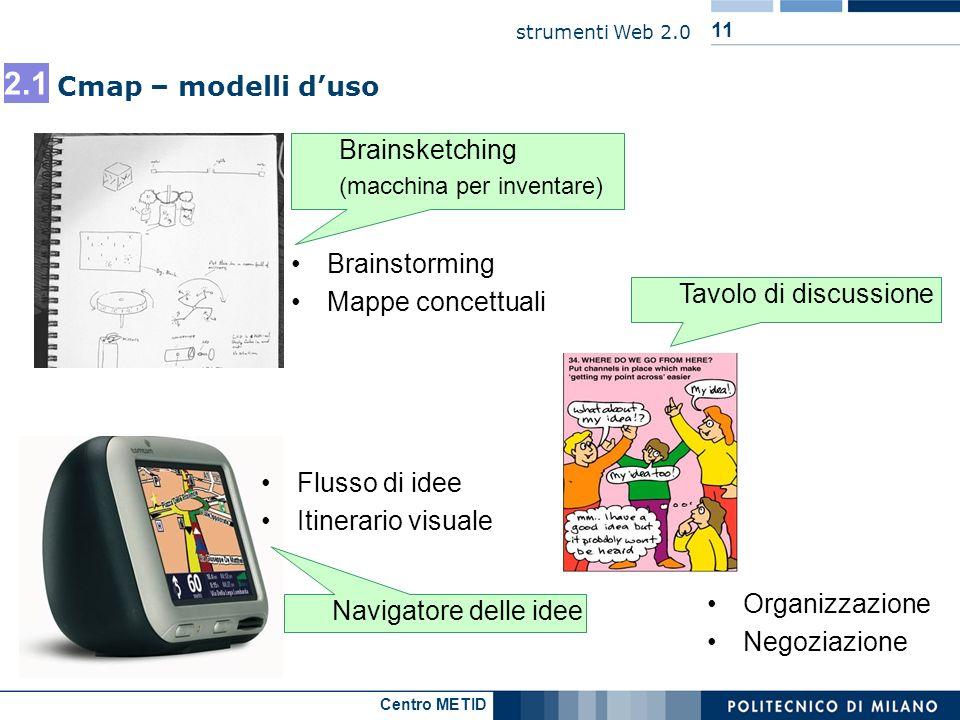 Centro METID strumenti Web 2.0 11 Cmap – modelli duso Brainsketching (macchina per inventare) Tavolo di discussione Navigatore delle idee Flusso di id
