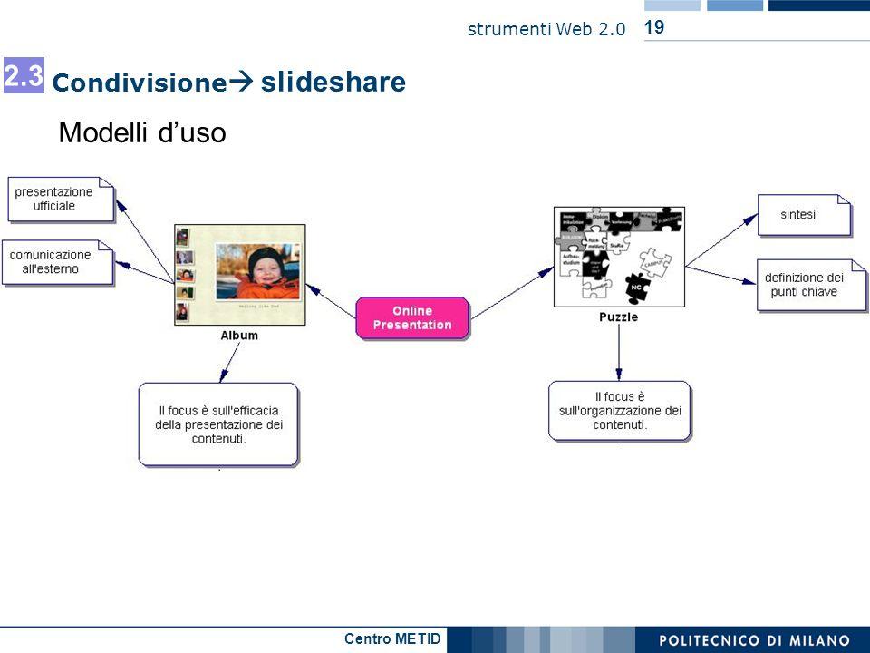 Centro METID strumenti Web 2.0 19 Condivisione slideshare Modelli duso 2.3
