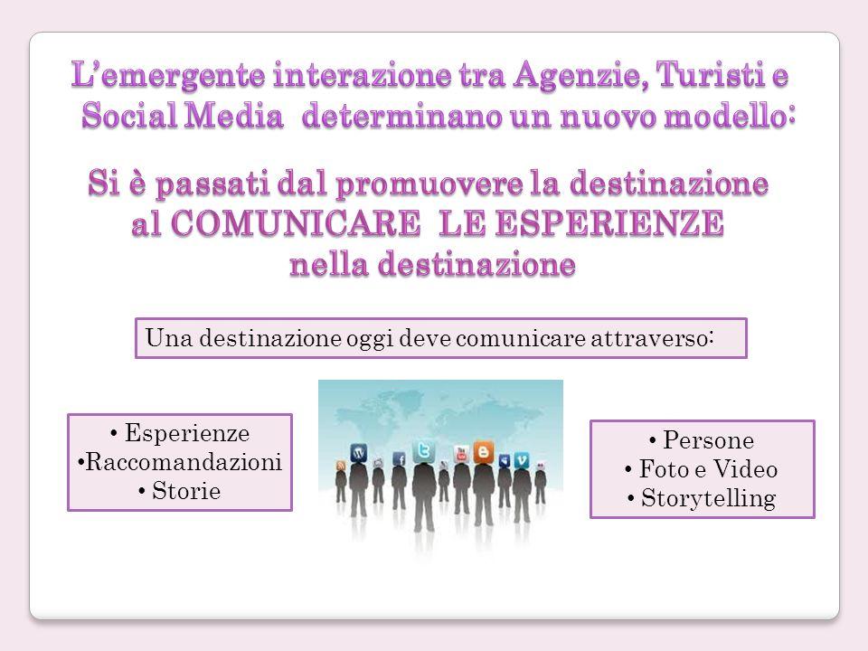 Una destinazione oggi deve comunicare attraverso: Esperienze Raccomandazioni Storie Persone Foto e Video Storytelling