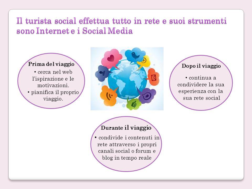 Prima del viaggio Durante il viaggio condivide i contenuti in rete attraverso i propri canali social o forum e blog in tempo reale cerca nel web lispirazione e le motivazioni.
