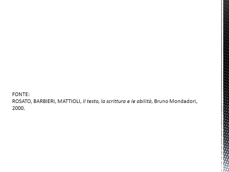 FONTE: ROSATO, BARBIERI, MATTIOLI, Il testo, la scrittura e le abilità, Bruno Mondadori, 2000.