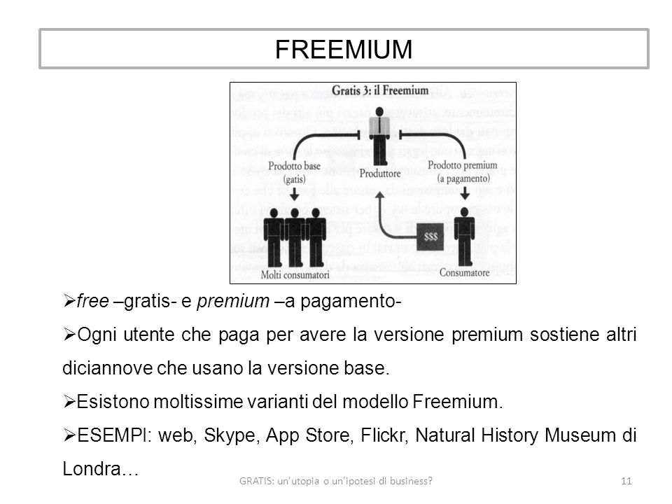 GRATIS: un utopia o un ipotesi di business 11 FREEMIUM free –gratis- e premium –a pagamento- Ogni utente che paga per avere la versione premium sostiene altri diciannove che usano la versione base.