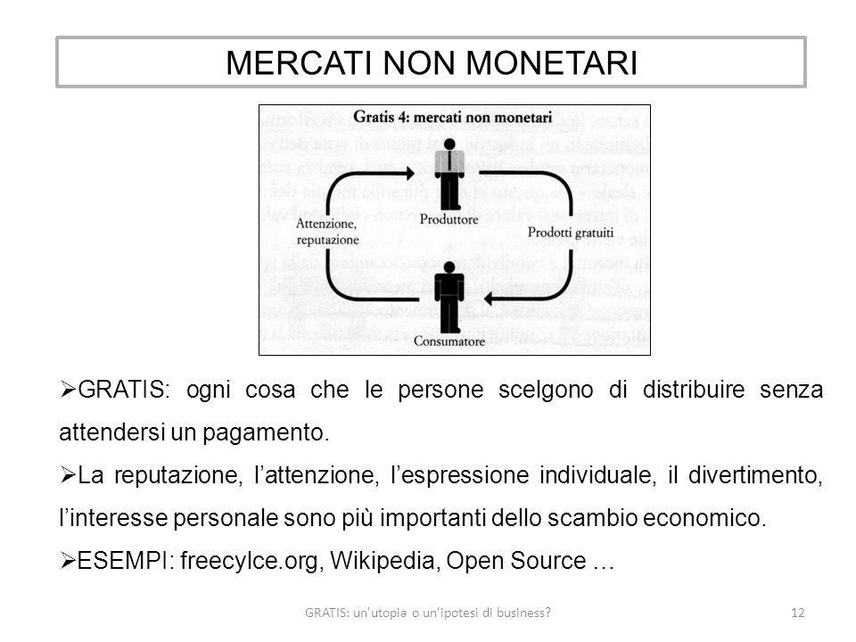 GRATIS: un utopia o un ipotesi di business 12 MERCATI NON MONETARI GRATIS: ogni cosa che le persone scelgono di distribuire senza attendersi un pagamento.
