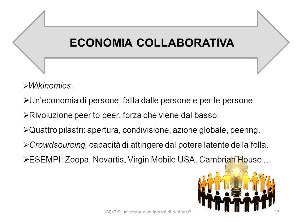 GRATIS: un'utopia o un'ipotesi di business?13 ECONOMIA COLLABORATIVA Wikinomics. Uneconomia di persone, fatta dalle persone e per le persone. Rivoluzi