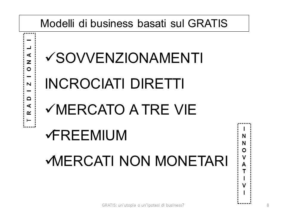 GRATIS: un utopia o un ipotesi di business 8 Modelli di business basati sul GRATIS SOVVENZIONAMENTI INCROCIATI DIRETTI MERCATO A TRE VIE FREEMIUM MERCATI NON MONETARI