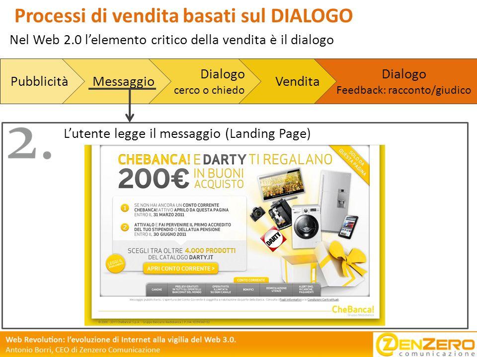 Dialogo Feedback: racconto/giudico Vendita Dialogo cerco o chiedo Messaggio Processi di vendita basati sul DIALOGO Pubblicità Lutente legge il messagg