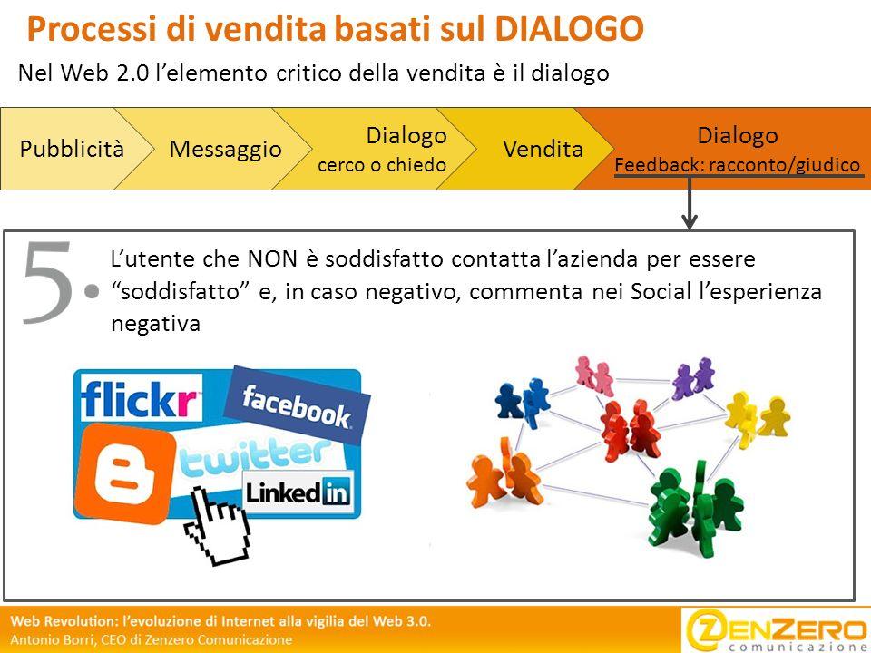 Dialogo Feedback: racconto/giudico Vendita Dialogo cerco o chiedo Messaggio Processi di vendita basati sul DIALOGO Pubblicità Nel Web 2.0 lelemento cr