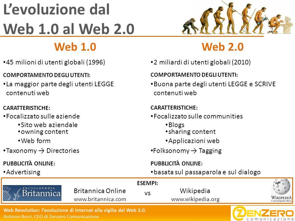 Levoluzione dal Web 1.0 al Web 2.0 Web 1.0Web 2.0 45 milioni di utenti globali (1996) COMPORTAMENTO DEGLI UTENTI: 2 miliardi di utenti globali (2010)