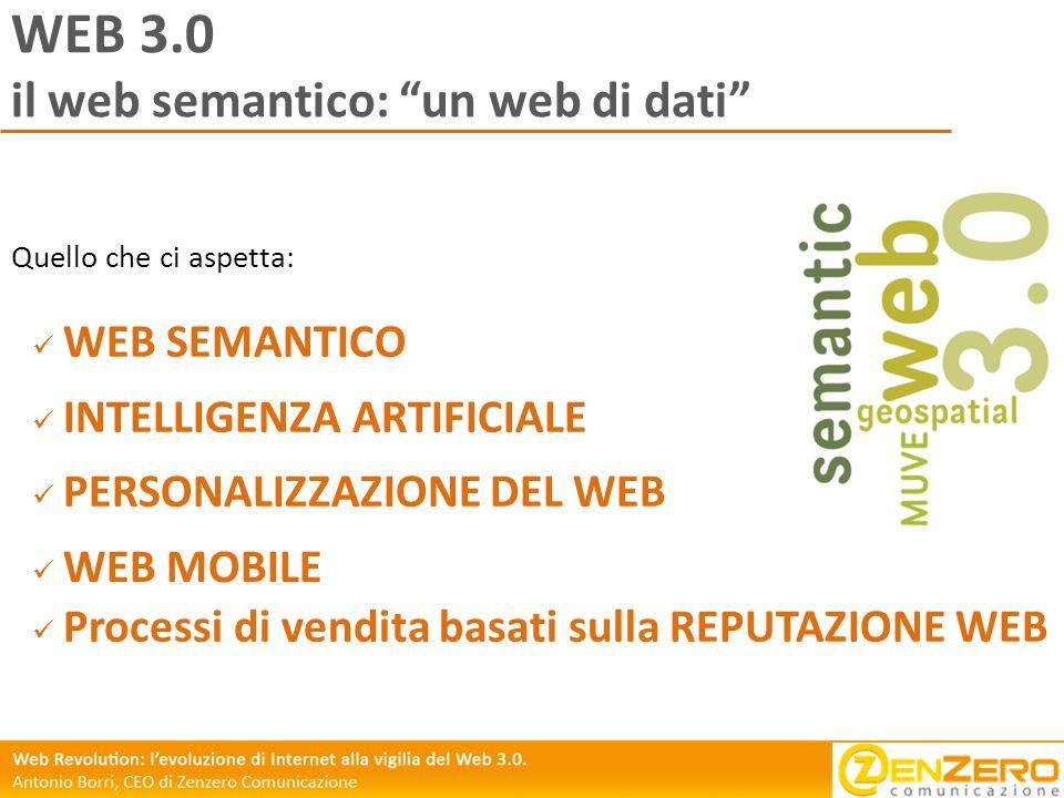 WEB 3.0 il web semantico: un web di dati WEB SEMANTICO INTELLIGENZA ARTIFICIALE WEB MOBILE Quello che ci aspetta: PERSONALIZZAZIONE DEL WEB Processi d
