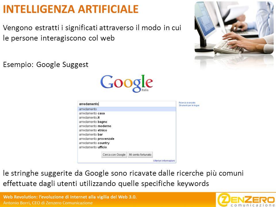 INTELLIGENZA ARTIFICIALE Vengono estratti i significati attraverso il modo in cui le persone interagiscono col web le stringhe suggerite da Google son