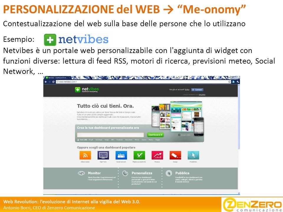 Contestualizzazione del web sulla base delle persone che lo utilizzano PERSONALIZZAZIONE del WEB Me-onomy Esempio: Netvibes è un portale web personali