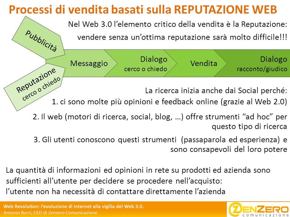 Dialogo racconto/giudico Vendita Dialogo cerco o chiedo Messaggio Pubblicità Nel Web 3.0 lelemento critico della vendita è la Reputazione: vendere sen