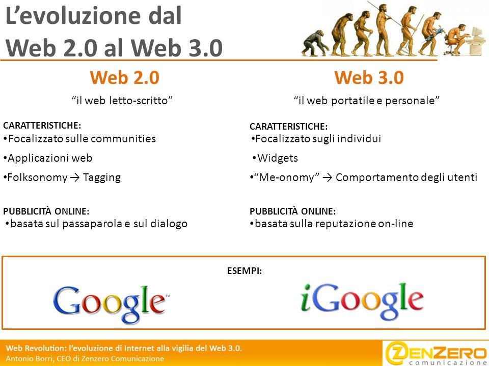 Levoluzione dal Web 2.0 al Web 3.0 Web 2.0Web 3.0 PUBBLICITÀ ONLINE: il web letto-scrittoil web portatile e personale ESEMPI: Folksonomy Tagging Appli