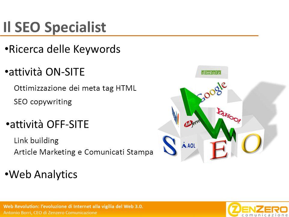 Il SEO Specialist attività ON-SITE attività OFF-SITE Ottimizzazione dei meta tag HTML SEO copywriting Link building Article Marketing e Comunicati Sta