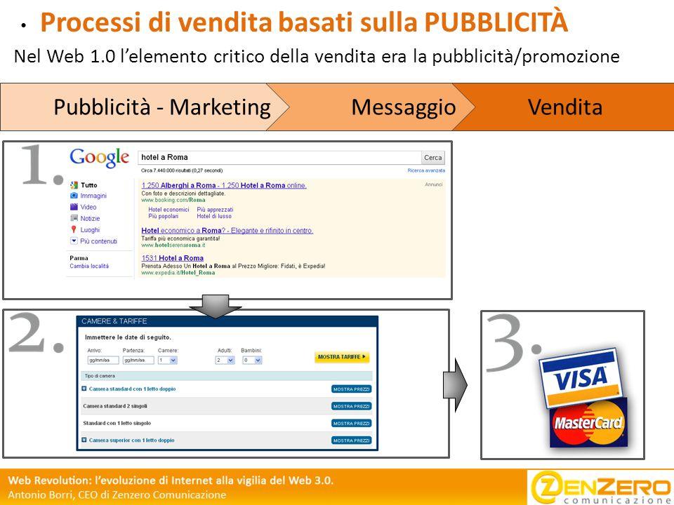 VenditaMessaggio Processi di vendita basati sulla PUBBLICITÀ Pubblicità - Marketing Nel Web 1.0 lelemento critico della vendita era la pubblicità/prom