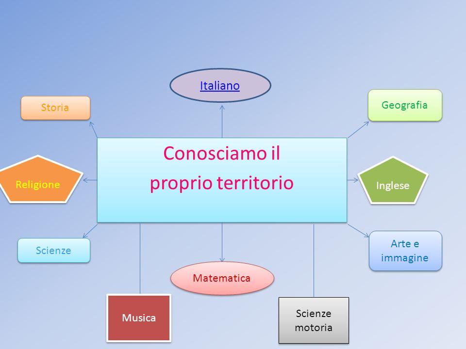 ITALIANO Poesia Intervista Racconto Descrizione S.Agata e Il linguaggio S.Agata e Il linguaggio