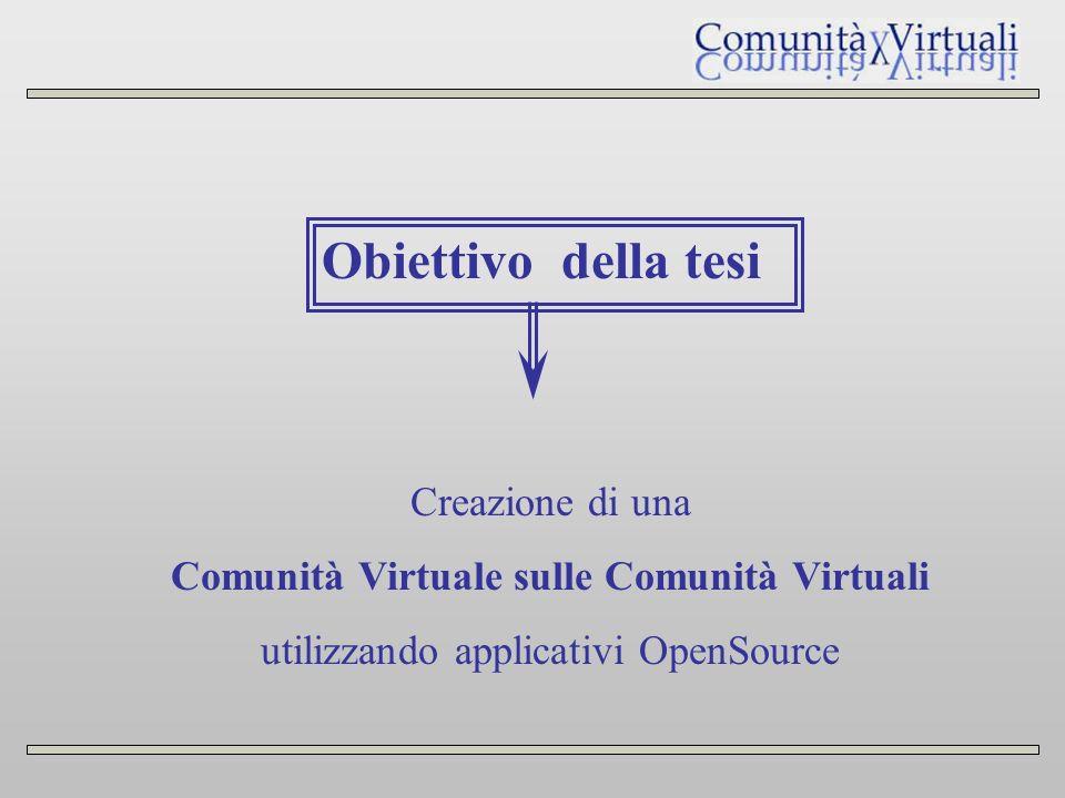 Obiettivo della tesi Creazione di una Comunità Virtuale sulle Comunità Virtuali utilizzando applicativi OpenSource