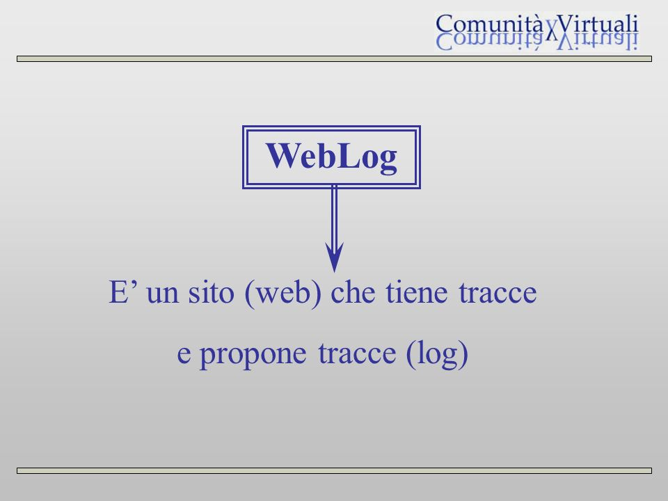 WebLog E un sito (web) che tiene tracce e propone tracce (log)