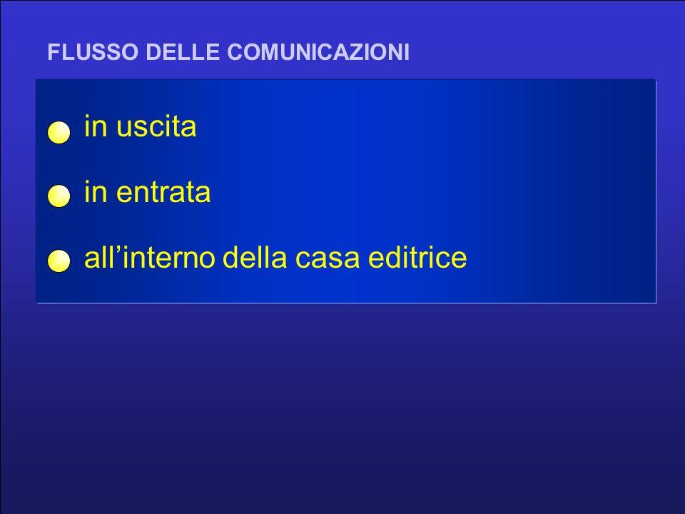 FLUSSO DELLE COMUNICAZIONI in uscita in entrata allinterno della casa editrice