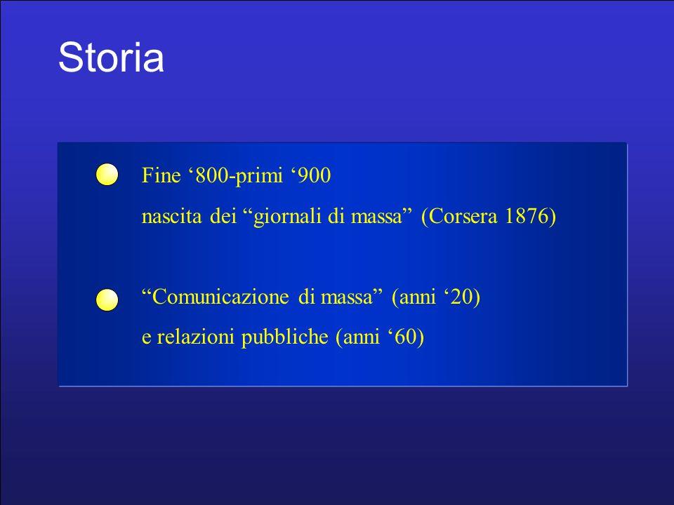 GESTIONE DELLARCHIVIO tipologia Eco Stampa rassegna e dossier stampa organizzazione dellarchivio