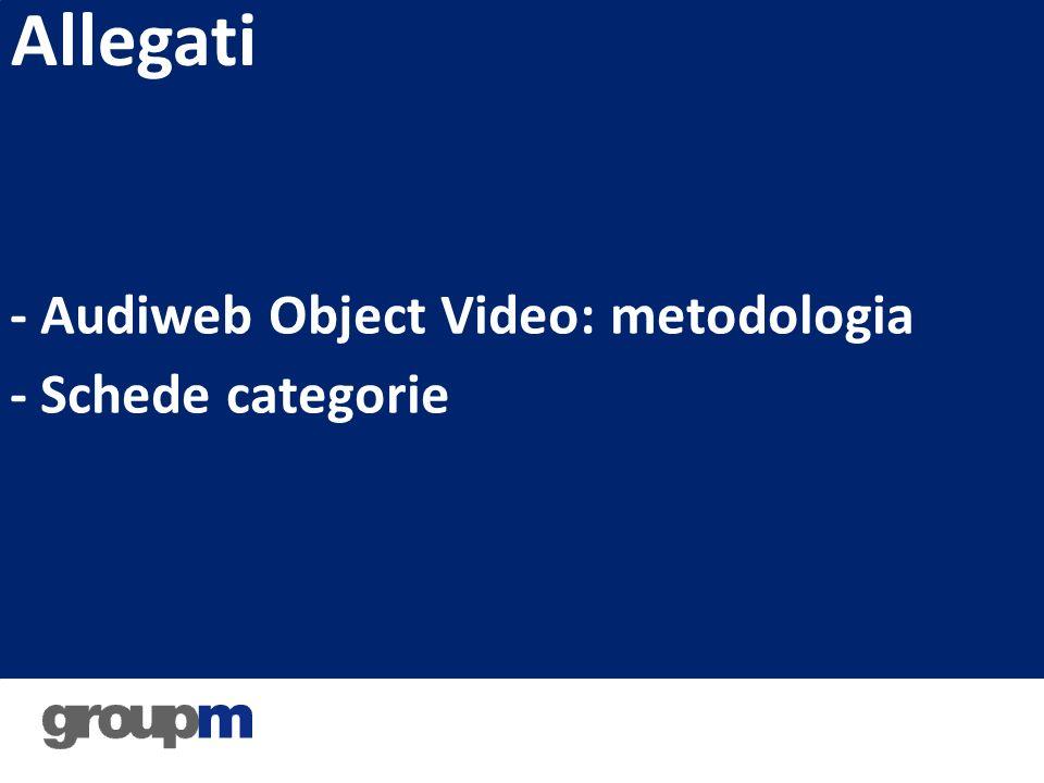 - Audiweb Object Video: metodologia - Schede categorie Allegati