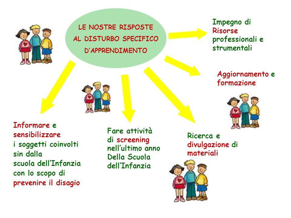 LE NOSTRE RISPOSTE AL DISTURBO SPECIFICO DAPPRENDIMENTO Informare e sensibilizzare i soggetti coinvolti sin dalla scuola dellInfanzia con lo scopo di