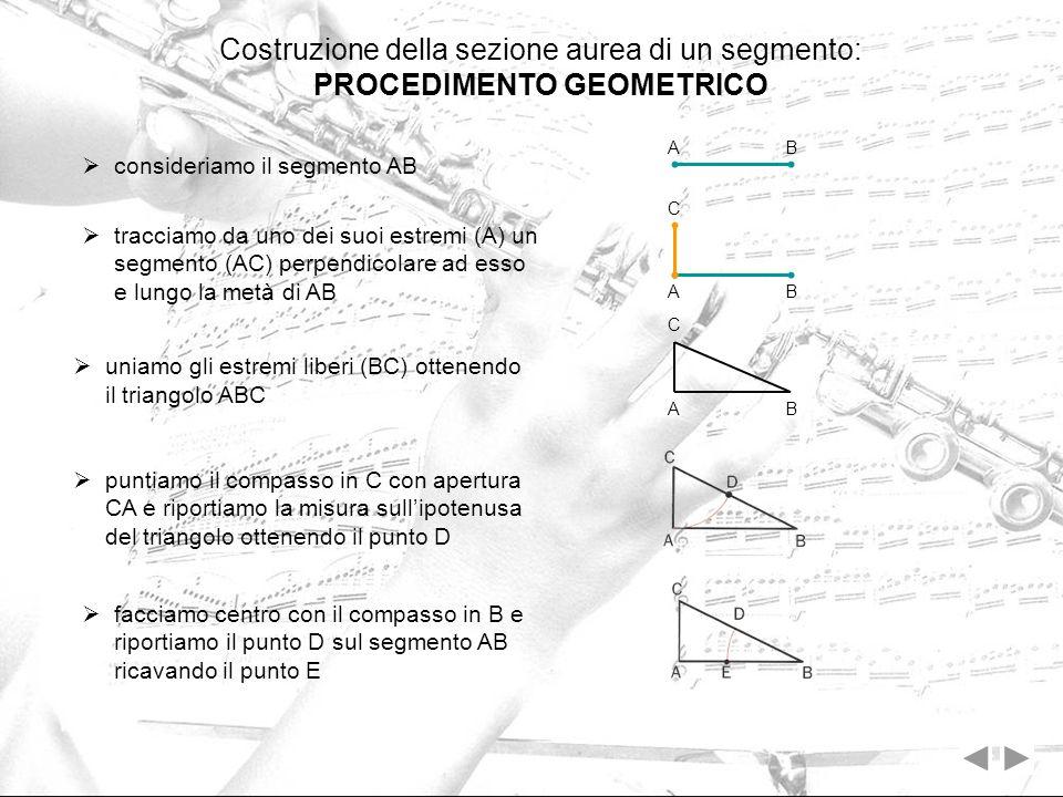 Costruzione della sezione aurea di un segmento: PROCEDIMENTO GEOMETRICO consideriamo il segmento AB facciamo centro con il compasso in B e riportiamo