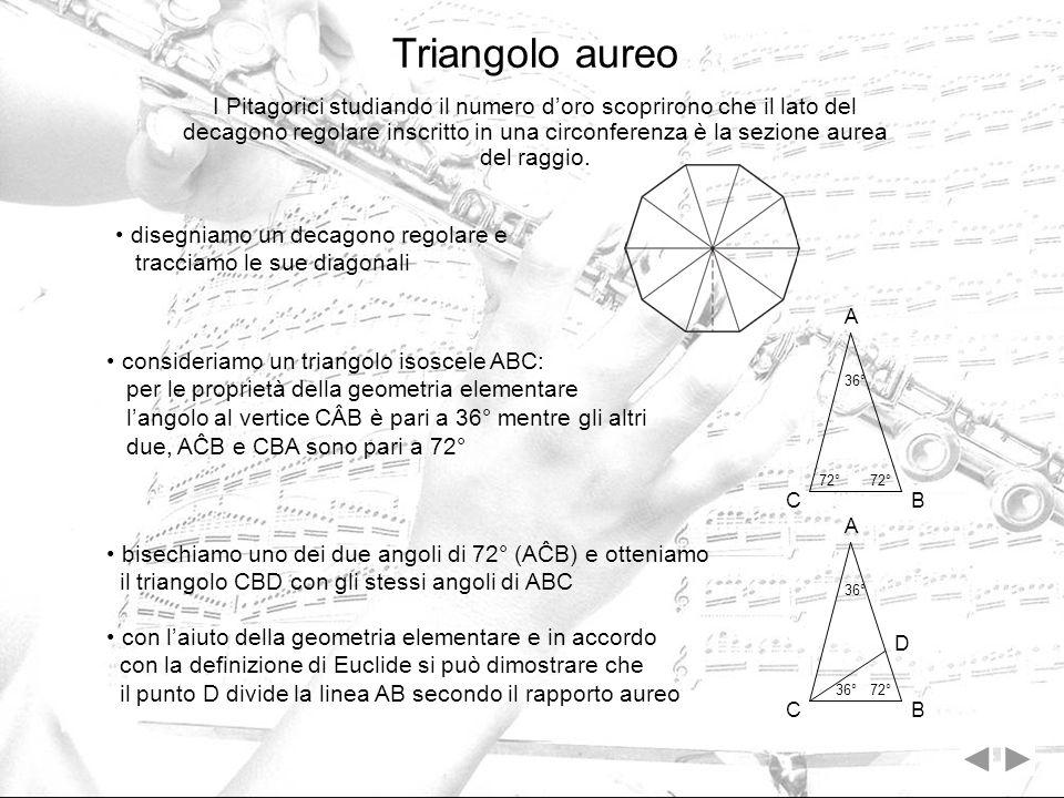 I Pitagorici studiando il numero doro scoprirono che il lato del decagono regolare inscritto in una circonferenza è la sezione aurea del raggio. diseg