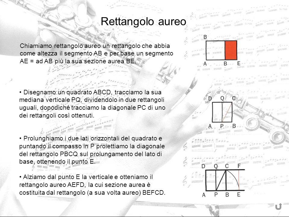 Chiamiamo rettangolo aureo un rettangolo che abbia come altezza il segmento AB e per base un segmento AE = ad AB più la sua sezione aurea BE. Disegnam