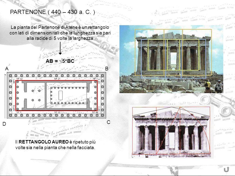 La pianta del Partenone di Atene è un rettangolo con lati di dimensioni tali che la lunghezza sia pari alla radice di 5 volte la larghezza Il RETTANGO