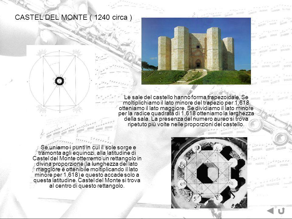 Se uniamo i punti in cui il sole sorge e tramonta agli equinozi, alla latitudine di Castel del Monte otterremo un rettangolo in divina proporzione (la