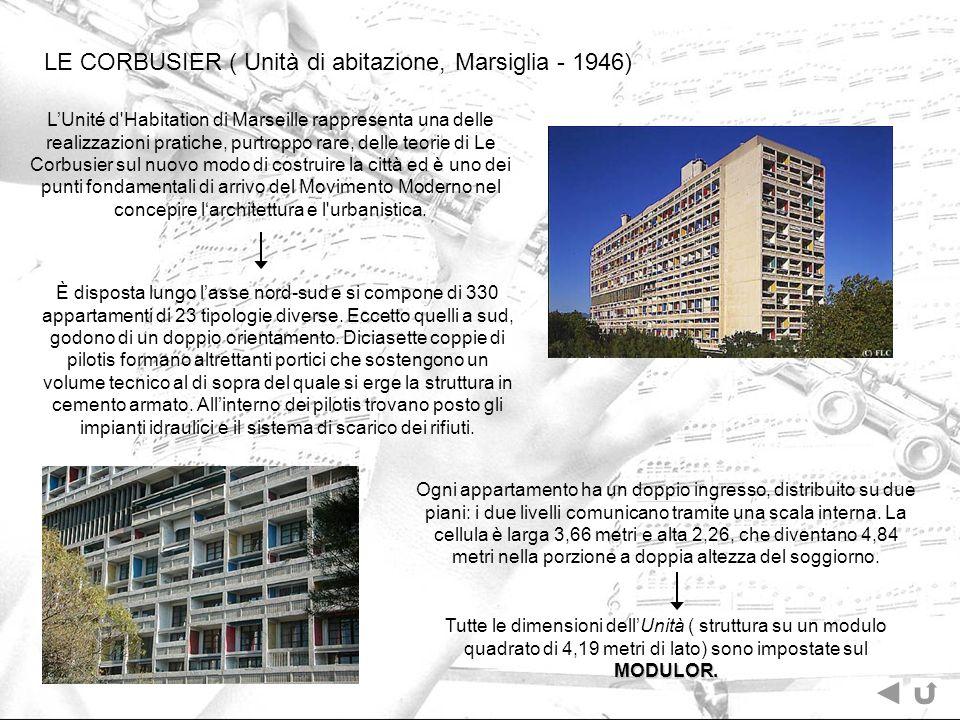 LE CORBUSIER ( Unità di abitazione, Marsiglia - 1946) LUnité d'Habitation di Marseille rappresenta una delle realizzazioni pratiche, purtroppo rare, d