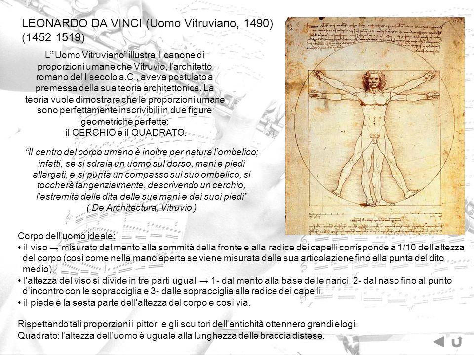 LUomo Vitruviano illustra il canone di proporzioni umane che Vitruvio, larchitetto romano del I secolo a.C., aveva postulato a premessa della sua teor